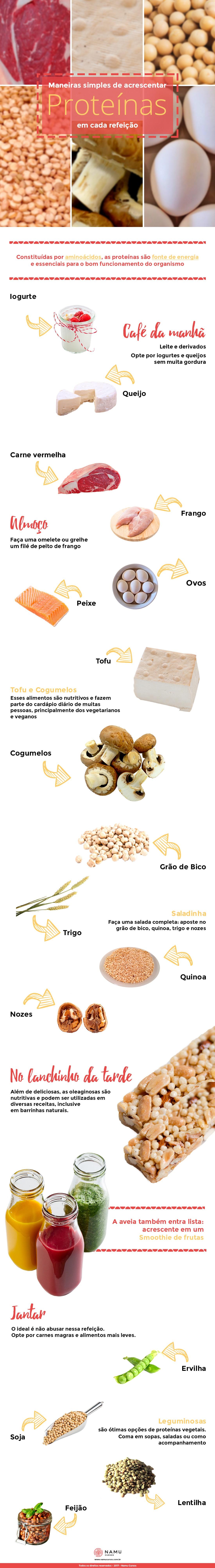 proteinas-info-002
